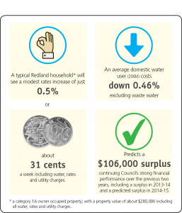 9951 Budget infographic BUDGET HIGHLIGHTS